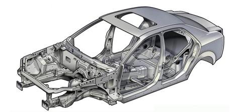 汽车覆盖件模具材料选用什么好?格力大金来告诉您