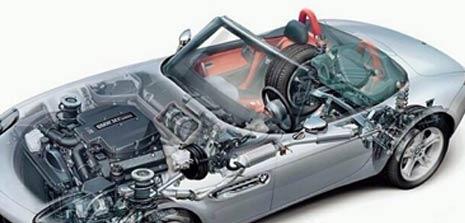 汽车模具发展方向是什么?