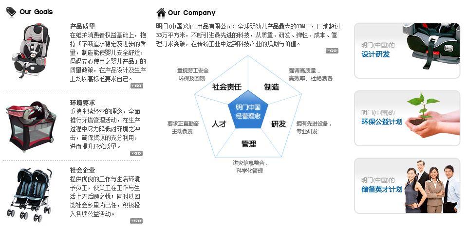 明门(中国)幼童用品有限公司 儿童安全座椅专家