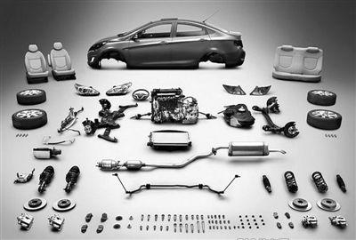 中国汽车零部件发展情况