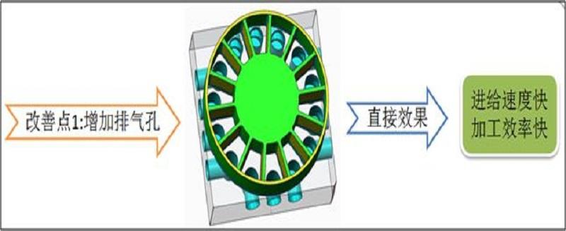 石墨电极特性研究及加工技术革新