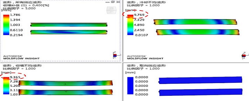 Molflow改善注塑产品的变形