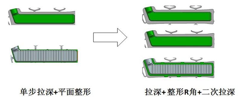 铝合金拉深产品精密模具技术