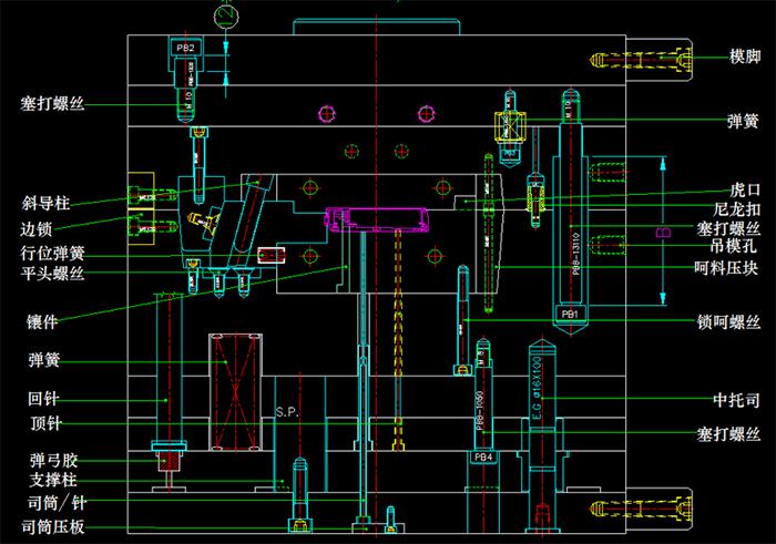 标准三板模基本结构